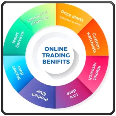 Benefits of Online Trading in Pakistan without investment
