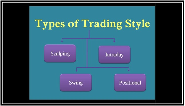 Online trading types and their Benefits